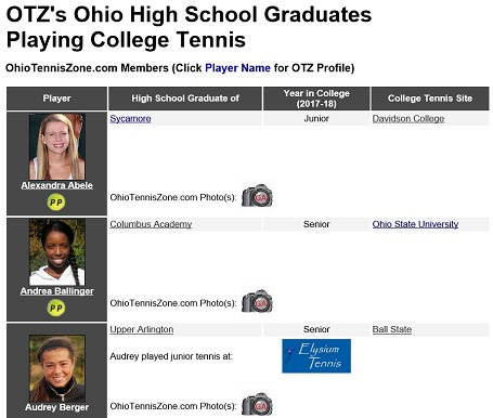 OTZ College Players Report