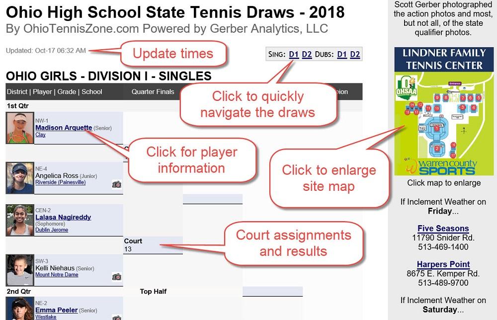 7d20167af04 OhioTennisZone - Ohio High School Tennis