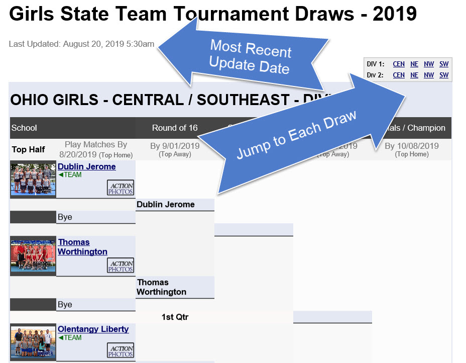 State Team Draw